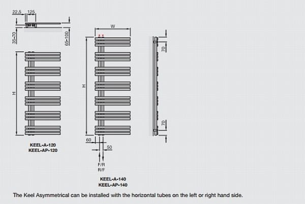 Zehnder Keel Asymmetrical 4
