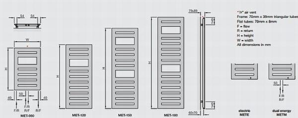 Zehnder Metropolitan Spa - Dual Energy 4